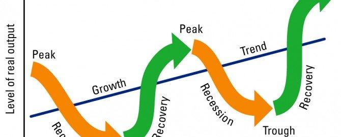 چرخه های اقتصادی