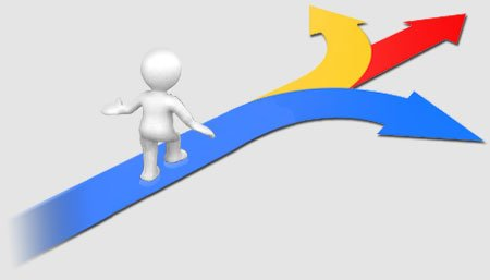 چشم انداز بازار - آموزش بورس - سرمایه گذاری - تحلیل بورس